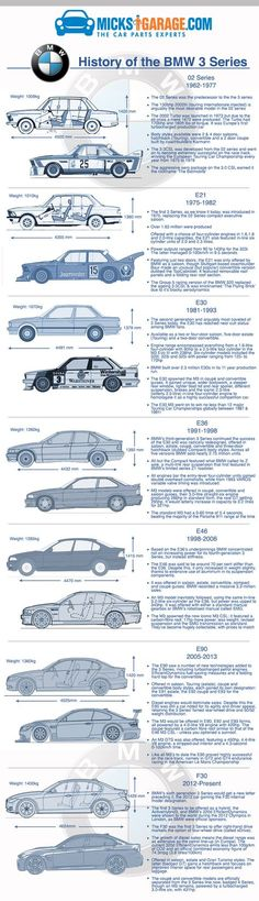 Here's our tribute to one of the most popular cars in the world - The ultimate driving machine - The BMW 3 Series!