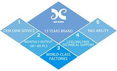 XINHONG New Design HP3802-N 15x15 Cheap T Shirt Heat Press Machine