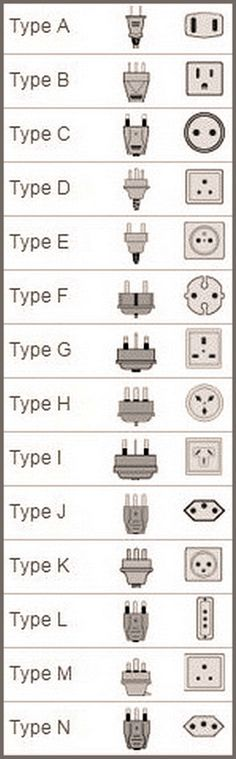 AWG Wire Gauge Chart American Wire Gauge (AWG) Cable
