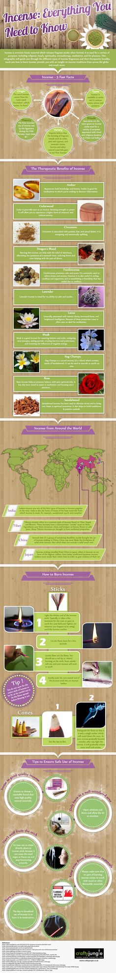 Incense: Everything You Need to Know  #Infographic