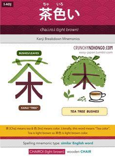 """茶色 [Chairo] is a compound word, made out of 茶 [Cha] : tea and 色 [Iro] : colors. So literally it means """"Tea colors"""". Tea colors is light brown, so this word means light brown color ·«ǂ»·"""
