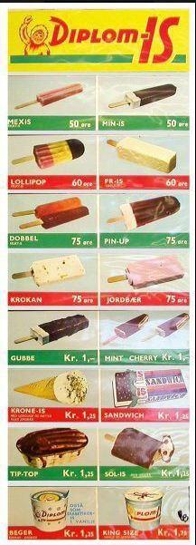 Retro icecream Norway