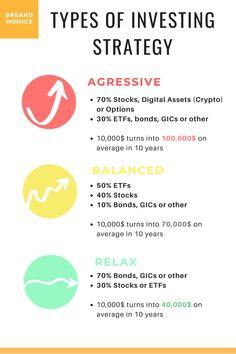 Value Investing, Investing In Stocks, Investing Money, Stocks For Beginners, Stock Market For Beginners, Investing For Retirement, Retirement Savings, Stock Trading Strategies