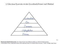 Die Bedürfnispyramide nach Maslow:   19 Klassenarbeiten, an denen 2015 Lehrer verzweifelt sind