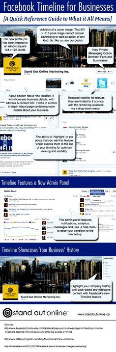 FaceBook Timeline for Businesses.  #facebook  #timeline