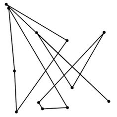 Draw some random points on a piece of paper and join them up to make a random polygon. Find all the midpoints and connecting them up to give a new shape, and repeat. The resulting shape will get smaller and smaller, and will tend towards an ellipse! [code] [more] [bigger version]