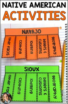 Native American activities for grade, grade, and grade kids are fun with this Indigenous Social Studies Projects, Social Studies Lesson Plans, Social Studies Classroom, Social Studies Activities, Teaching Resources, Teaching Ideas, Creative Teaching, Teaching History, 5th Grade Teachers