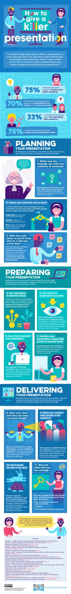 Presentations are critical in the modern workplace, but most people have anxiety about public speaking. These tips on how to hone your presentation skills and win over audiences can help.