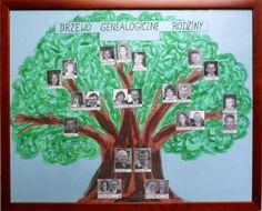 Jak zrobić drzewo genealogiczne , żeby dostać 6? – zadania, ściągi i testy – Zapytaj.onet.pl