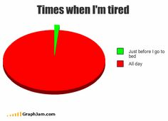 The funny Graph collection - Make a graph out of anything - PMSLweb Haha Funny, Hilarious, Lol, Funny Humor, Make A Graph, Class Pictures, Random Pictures, Statistics Humor, Funny Posts