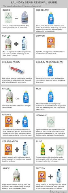 Infographic: Laundry Stain Removal Guide. Pre-treat stubborn stains with everyday household products. by gracie