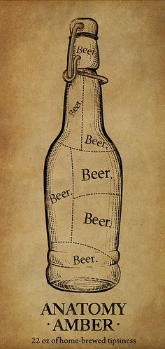 Anatomy Amber Beer Label by Andy Pitts (note: instead of labeling all parts beer I would recommend malt, hops, water, yeast, oxygen, etc etc)