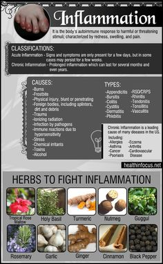 These 10 Natural Remedies Are Considered Valuable For Inflammation... - http://nifyhealth.com/these-10-natural-remedies-are-considered-valuable-for-inflammation/
