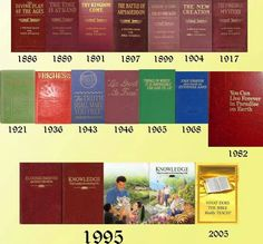 "Bible Study aids through the years. Really like ""What Does the Bible Really Teach?"""