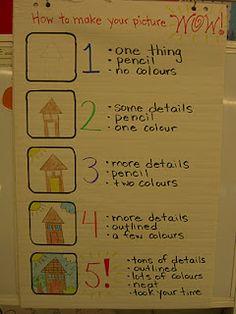 Good intro for adding detail to sentences...First Grade Garden
