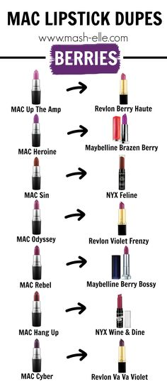 Berry lipstick is the hottest fall beauty trend! Here is a list of the hottest MAC berry lipsticks and affordable dupes! You don't want to miss this one!