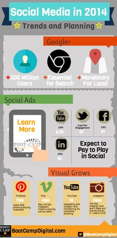 3 #Social Media Trends You Can't Miss in 2014 #Infographic