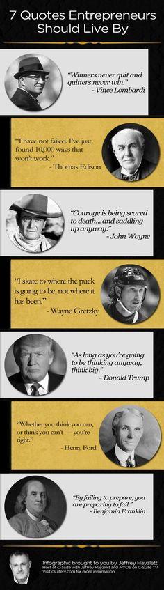 Quotes for enterpreneurs #MindsetSayings