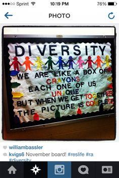 Ra bulletin board on diversity