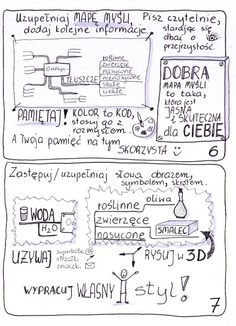 Learning To Relax, Ways Of Learning, Learning Process, Student Learning, Creative Writing Ideas, Importance Of Education, Languages Online, Sketch Notes, Learn A New Language