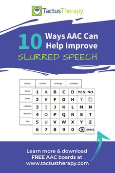 Dysarthria: 10 Ways AAC Helps Slurred Speech Aphasia Therapy, Speech Therapy, Speech Language Pathology, Speech And Language, Communication Techniques, Evidence Based Medicine, Stroke Recovery, Parkinson's Disease