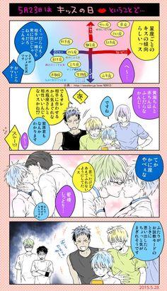 Kuroko no Basuke (黒子のバスケ)【黒総受】23日から大遅刻ですが… #キスの日 元ネタの星座別のキスの傾向はこちらを参考にしました http://cocoloni.jp/love/92612/