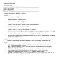 Honors chemistry empirical formula worksheet