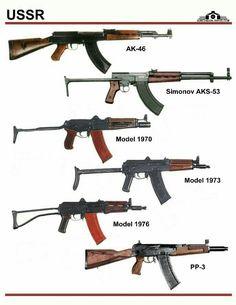 Military Weapons, Weapons Guns, Guns And Ammo, Tactical Rifles, Firearms, Submachine Gun, Survival Equipment, Assault Rifle, War Machine