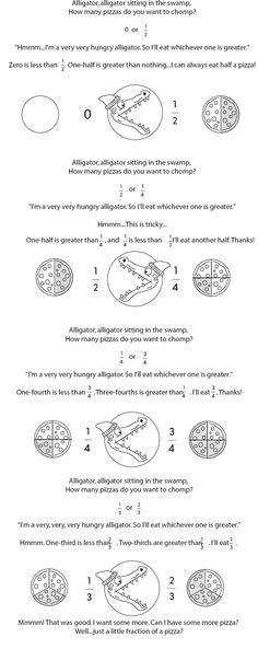 math worksheet : fraction rap the pizza curse  songs raps  pinterest  math  : Fraction Rap