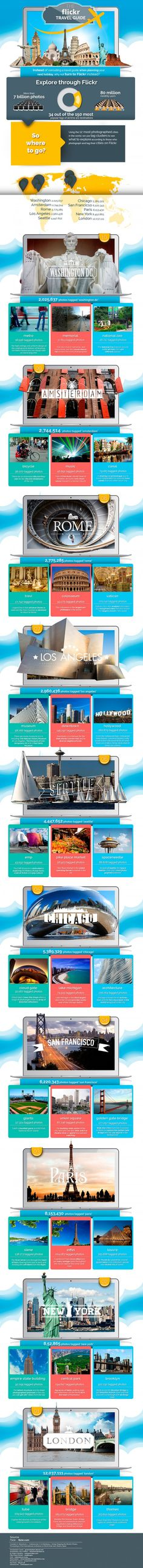 The Flickr World Travel Guide