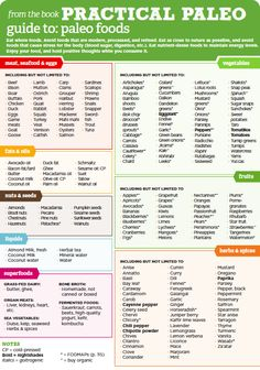 Guide to Paleo - Dos and Don'ts www.MarysLocalMarket.com Sustainable. Natural. Community. #maryslocalmarket
