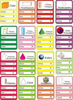 Learning Portuguese for Business Math Worksheets, Math Activities, Math Charts, Math Poster, Math Vocabulary, Maths, Math Formulas, Educational Websites, Math For Kids