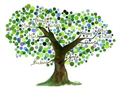 Custom Family Tree Watercolor Painting by jellybeans on Etsy. $70.00 GORGEOUS.