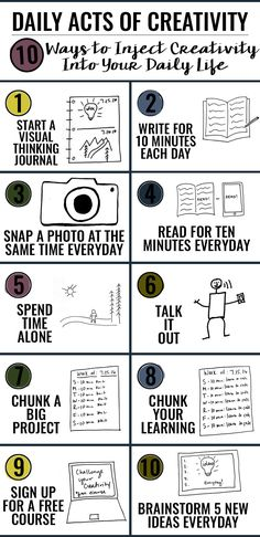 Daily Acts of Creativity – 10 Ways to Inject Creativity Into Your Daily Life
