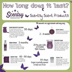 Scentsy fragrance. How long does it last? Scentsy car bars, room spray, scent pak, scent circle, Scentsy bar, travel tin. Order at Https://amarschke.scentsy.us  Join my team!! Host a virtual party!!