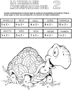 Compartimos estas interesantes tablas de multiplicar con excelentes actividades para que nuestros alumnos se aprendan las tablas de multiplicar de