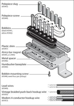 Humbucker Pickup Kit | stewmac.com