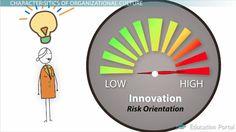 What is Organizational Culture? - Definition & Characteristics - Video & Lesson Transcript | Study.com