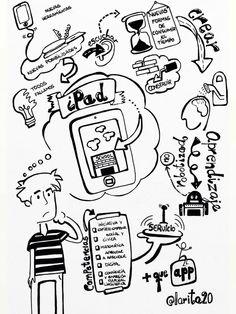 iPad en la escuela… Más que app