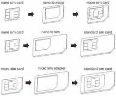 MicroSIM only - Google Search