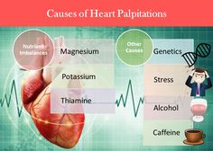 Heart palpitations are a sensation that your heart is beating too rapidly, a skipped heart beat or fluttering.It can be a sign of an extremely serious heart condition.  Some of the underlying causes of heart palpitations include stress, anxiety, alcohol consumption, nutrient deficiencies, caffeine and smoking.Seek immediate treatment from a cardiologist if your heart palpitations are accompanied by fainting, chest pain and difficulty in breathing.