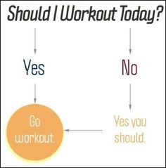 Motivation? Dagens motivationscitat: Kom i gang, helt enkelt (flowdiagram)