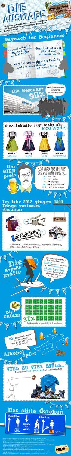 Jessas! Des wor a Gaudi! - Unsere Infografik zum Oktoberfest 2012 #oktoberfest #infografic #bayern