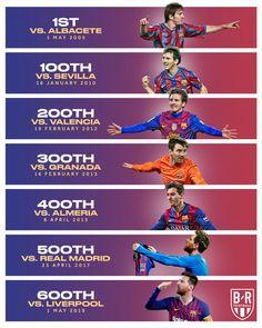 Neymar, Cr7 Vs Messi, Messi Soccer, Messi And Ronaldo, Messi 10, Cristiano Ronaldo, God Of Football, Football Players, Football Soccer