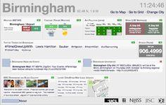 city dashboard - Pesquisa Google
