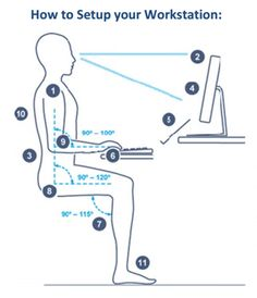 The complete guide to sitting at your desk. #posture #sitwell #health