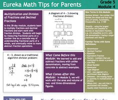 Are you looking for a resource that will guide parents as they work to support their child? Here is the Parent Tip Sheet for Grade 5 Module 4.