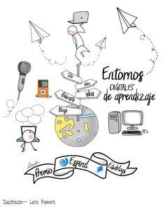 Ilustración para el Premio Espiral - entornos digitales de aprendizaje. Creative Mind Map, Creative Thinking, Visual Thinking, Mind Map Art, Mental Map, Camera Drawing, Powerpoint Design Templates, Diy Mothers Day Gifts, Sketch Notes