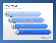 marketing strategy powerpoint slide with definition: a marketing, Modern powerpoint