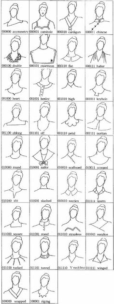 Necklines - Sewing tips Sewing Hacks, Sewing Tutorials, Sewing Crafts, Sewing Projects, Sewing Tips, Fashion Terminology, Fashion Terms, Clothing Patterns, Sewing Patterns